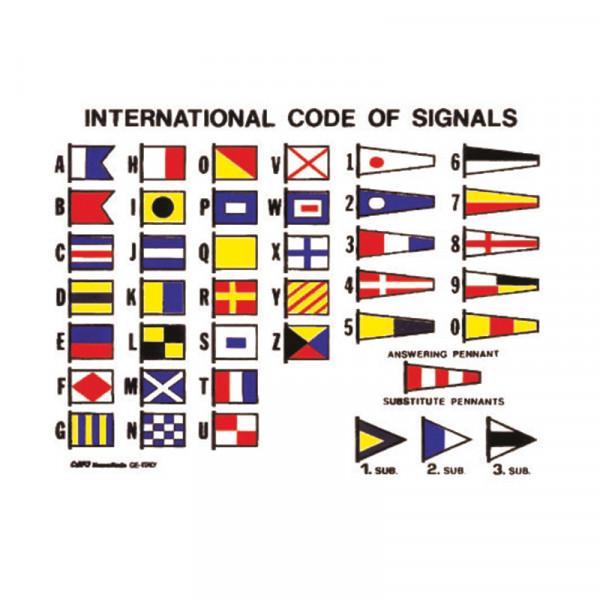 Международен код на сигнали